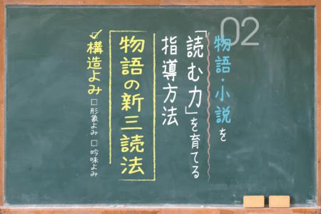 物語・小説を「読む力」を育てる指導方法-物語の新三読法[2]構造よみの授業