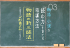 物語・小説を「読む力」を育てる指導方法-物語の新三読法[3]形象よみの授業